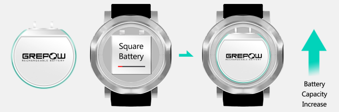 Smart Watch Battery
