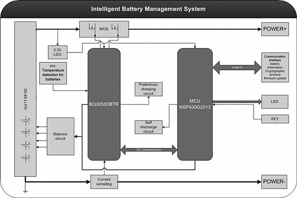 BMS smart flight battery