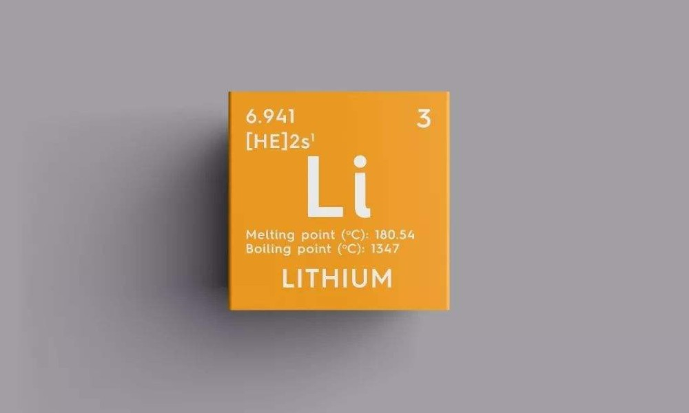 Lithium element featured image