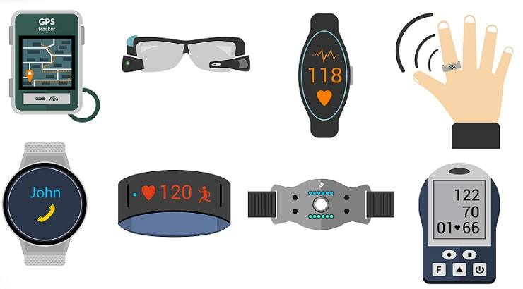 Wearable Electronic Products