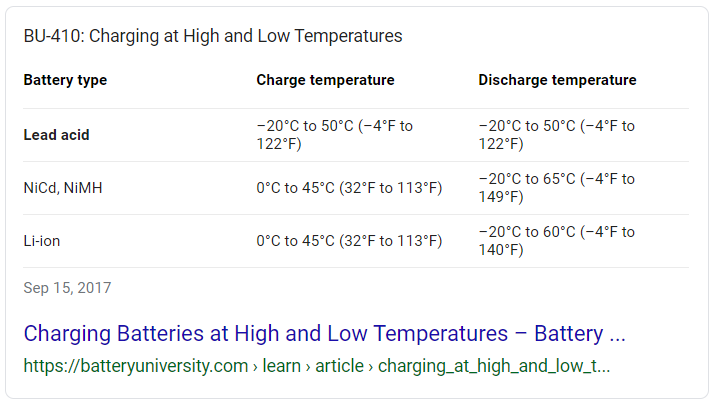 Battery temperature resistance search on Google
