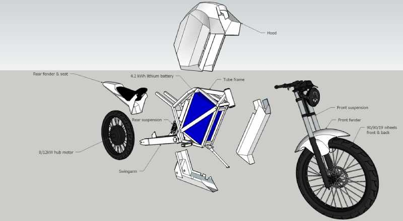 DIY E-motorcycle Structure