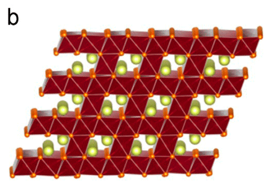 LiMn2O4 spinel structure