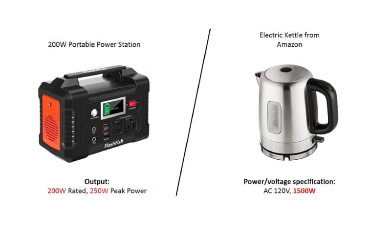 Portable Power Station compare watts with Amazon electric kettle