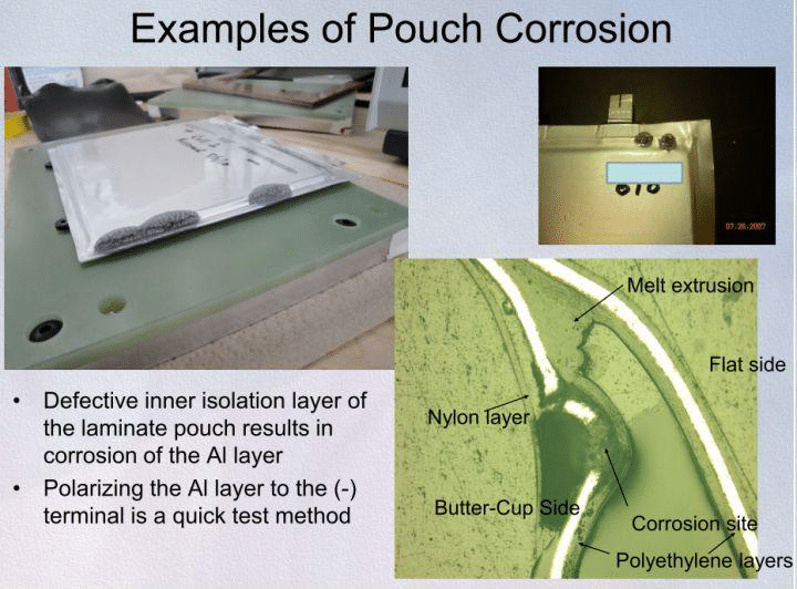 examples of pouch corrosion