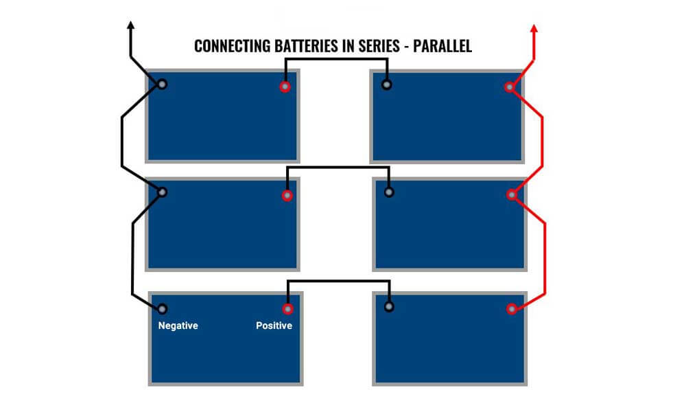 Series - Parallel Connected Batteries