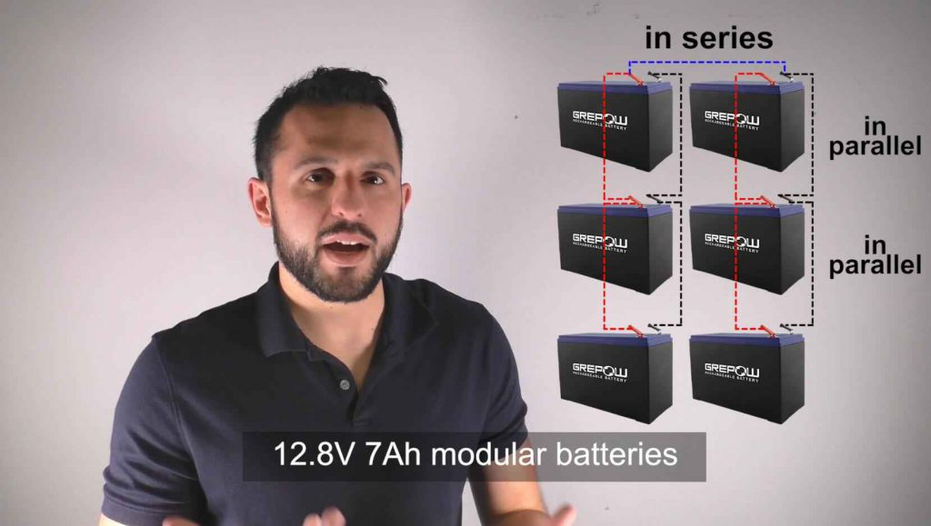 Battery Monday 20201102 modular battery with 2S3P