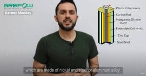 cylindrical batteries'cases are made of nickel and steel or aluminum alloy | Grepow