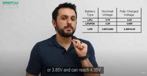 the voltage of different types of batteries | grepow high voltage battery