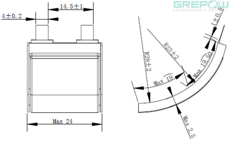 curved battery structure GRP2524038