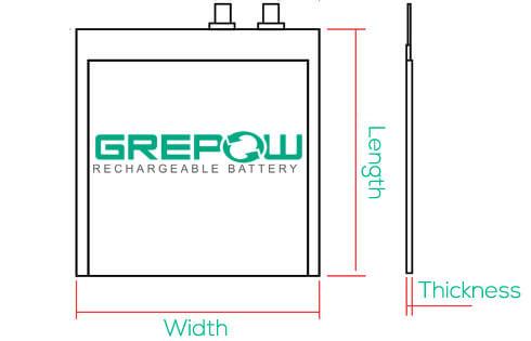 Ultra Thin Battery Struct