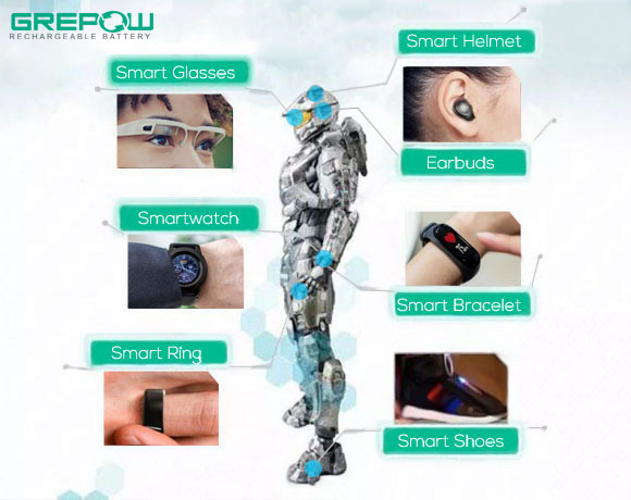wearable appliances' battery and lipo battery | Grepow