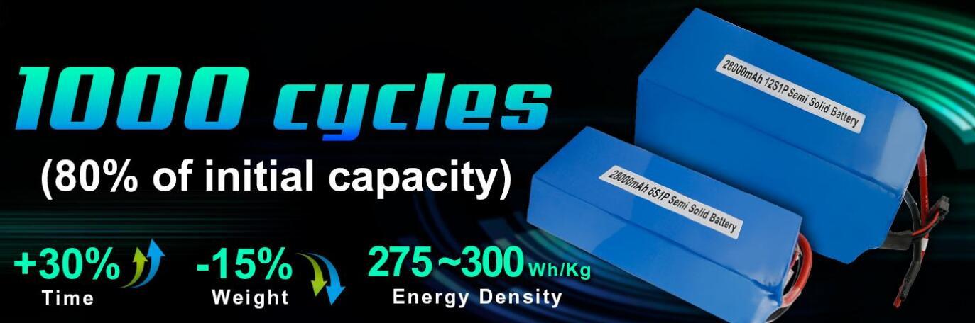 Grepow semi solid battery