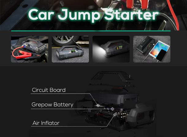 Grepow High Discharge battery for powerful car jump starter
